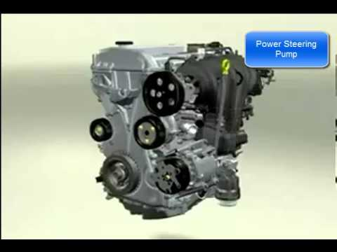 How an Engine Works with Labeled Parts - YouTube