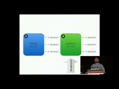 Philip James, Asheesh Laroia - Type python, press enter. What happens? - PyCon 2015
