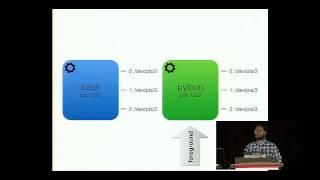 Philip James, Asheesh Laroia - Type python, press enter. What happens? - PyCon 2015
