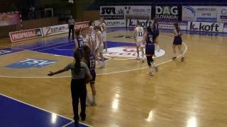 U15 Karta Vilnius – Young Angels