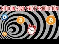 Litecoin Github FUD, $60M Exchange Hack