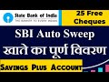 Gambar cover Auto Sweep Facility In SBI   SBI Auto Sweep Bank Account   State Bank Of India Savings Plus Account