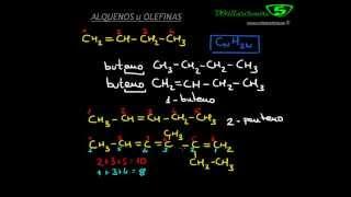 ALCANOS, ALQUENOS Y ALQUINOS: OLEFINAS (3/14). FORMULACIÓN QUÍMICA ORGÁNICA
