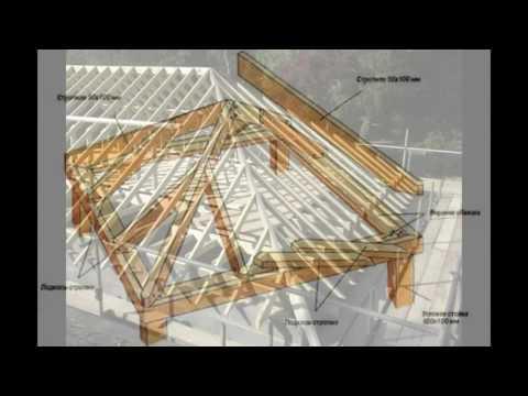 Четырехскатная крыша своими руками видео
