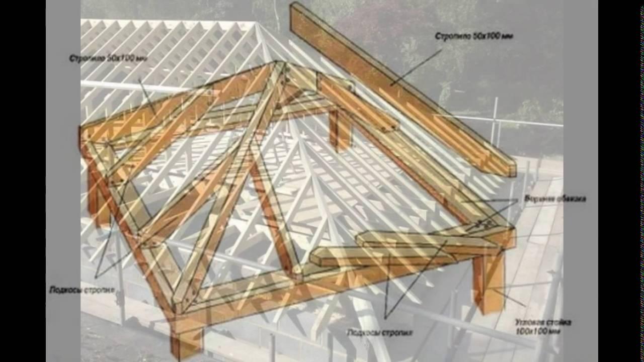 Как сделать вальмовую крышу в беседке своими руками