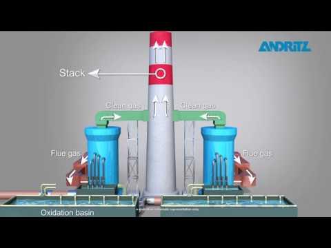 ANDRITZ Seawater FGD (Flue Gas Desulphurization)