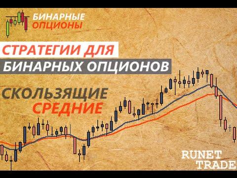 Бинарные опционы стратегии | Стратегия Супер снайпер (Moving Average)