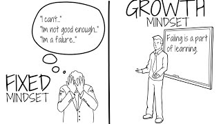 5 Ways To Deal With Challenges | Growth vs. Fixed Mindset