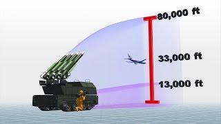 Flight MH17: large debris field suggest missile attack