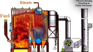 Steam Boiler Auxiliaries Operations