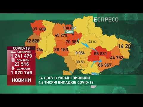 Коронавирус в Украине: статистика за 6 февраля