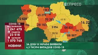 Коронавірус в Украі ні статистика за 6 лютого
