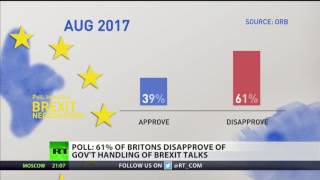 61% of Brits disapprove of Tories handling of #Brexit talks