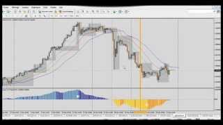Forex strategy: USD/CHF H1 23-25 March: +3% Profit (+150 pips)