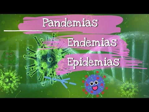 ���� PANDEMIAS, endemias y epidemias