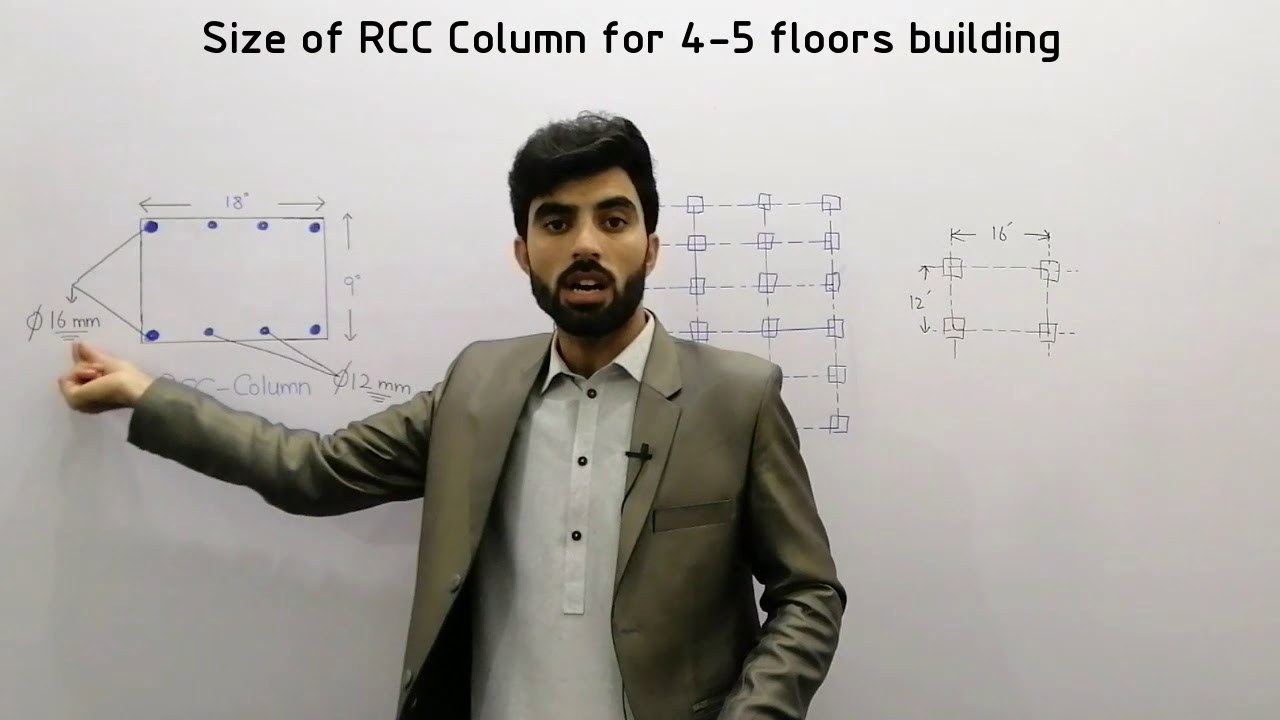 Required Size of RCC Column for 4 to 5 floor Building - How to Select Size  of RCC Column