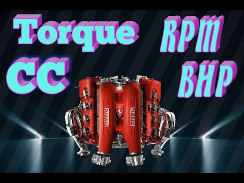 Do you know about Engine CC | Torque | RPM | BHP