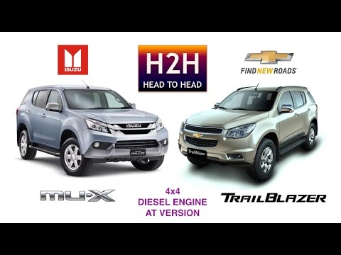 H2H 64 Isuzu MUX vs Chevrolet Trailblazer  YouTube
