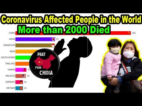 Coronavirus Update | India | Japan | Singapore | Coronavirus Over The World | China