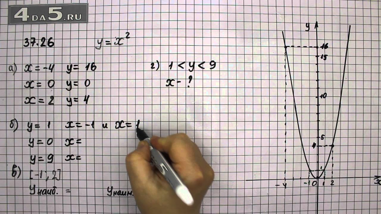 гдз 7 класс мордкович видео