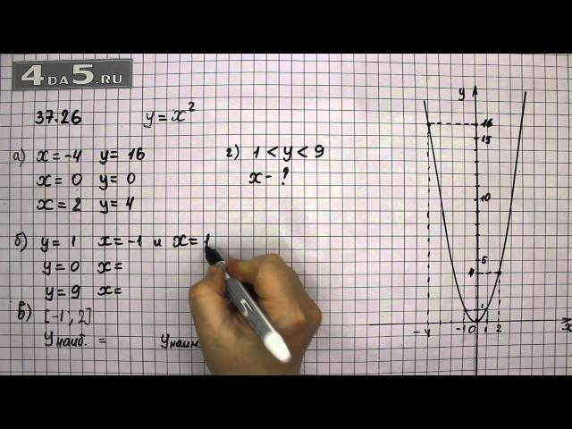 Гдз Алгебра Дидактические Материалы 9 Класс Евстафьева