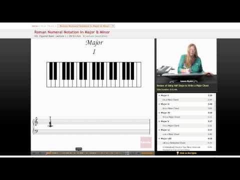 Music Theory - Roman Numeral Notation in Major & Minor