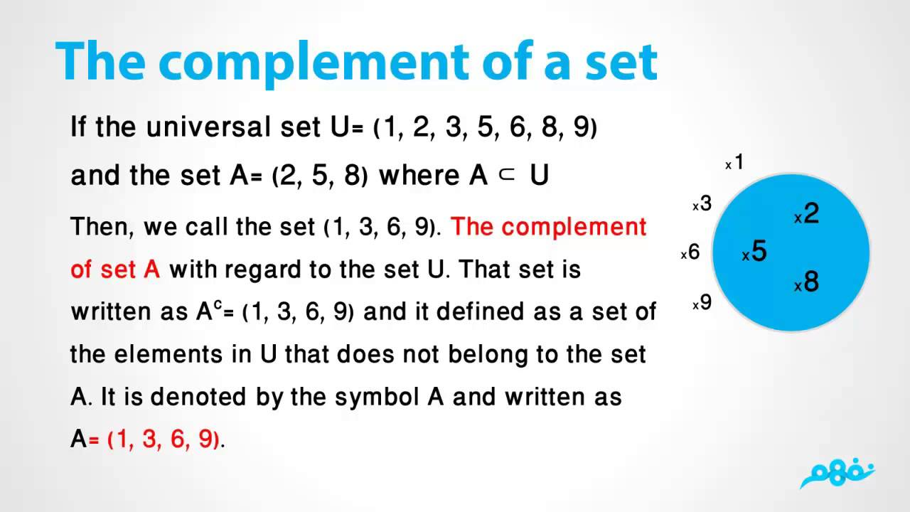 how to find the complement of a set