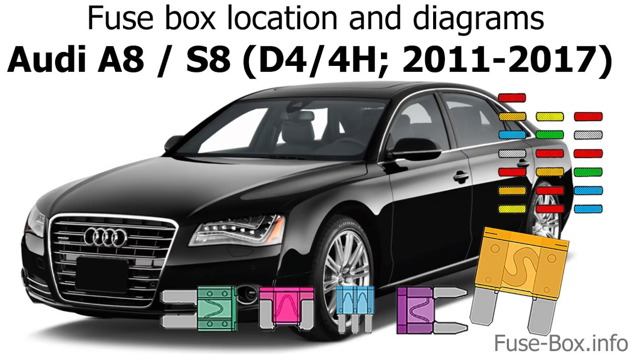 fuse box location and diagrams audi a8 s8 d4 4h 2011 2017fuse box location [ 1280 x 720 Pixel ]