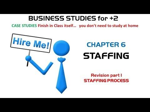 Staffing Process - I
