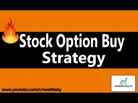 Stock Option buy Strategy in hindi