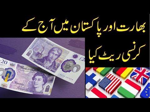Online Exchange Rate Today