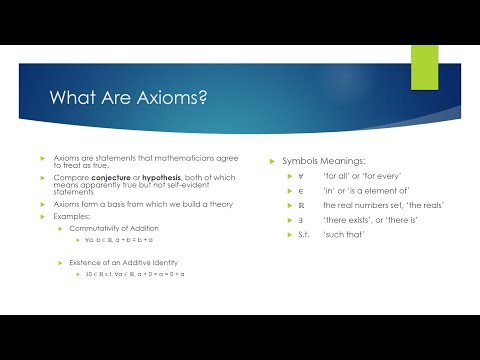 What Are Axioms?