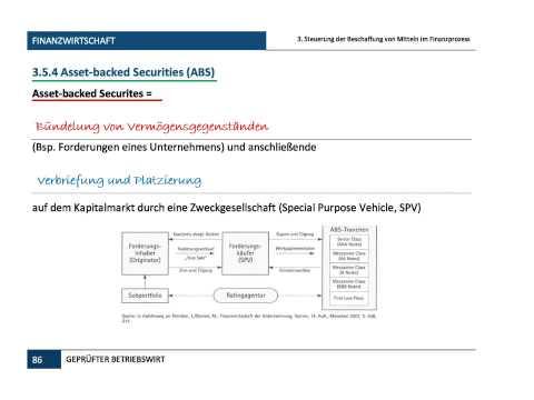 Geprüfter Betriebswirt IHK - Finanzwirtschaft - Asset Backed Securities.mp4