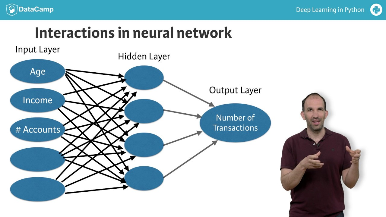 New Python tutorial: Introduction to Deep Learning