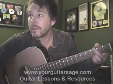 Guitar Lessons - Jumper by Third Eye Blind - cover chords yes man ...
