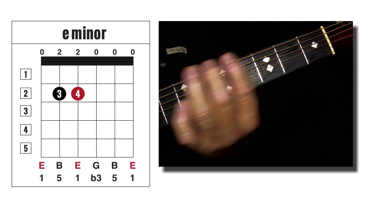 E Minor Guitar Chord Ace Chord Finder Code 0em Youtube