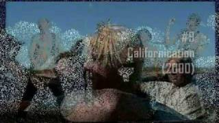 Baixar Red Hot Chili Peppers Top 20 Songs