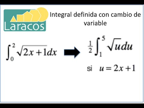 Integral definida con cambio de variable from YouTube · Duration:  3 minutes 58 seconds