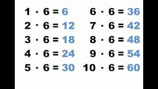 таблица умножения 6 www.kids-eshop.com как выучить таблицу умножения.
