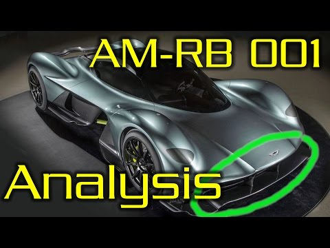 Adrian Newey's Hypercar! AM-RB001 Aerodnyamics Explained