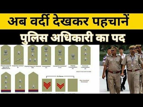 Police Ranks In India
