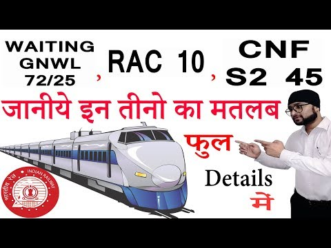 What is The mining's of  Waiting  List /Rac/CNF Full Details ( In Hindi )By Digital Bihar