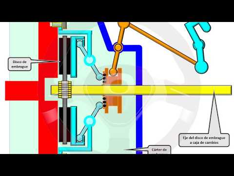 INTRODUCCIÓN A LA TECNOLOGÍA DEL AUTOMÓVIL - Módulo 8 (3/20)