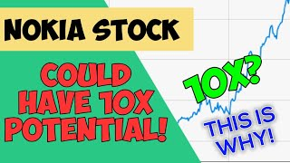 NOKIA STOCK HUGE NEWS + ANALYSIS! - IS NOKIA STOCK A BUY AFTER BIG MOVES TODAY!?  *BIG POTENTIAL!*