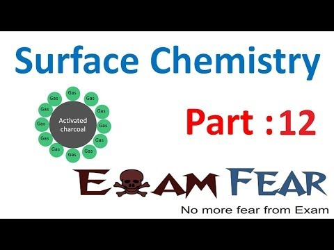 Chemistry Surface Chemistry part 12 (Catalysis theory) CBSE class 12 XII