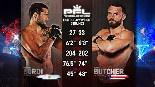 Emiliano Sordi vs Jason Butcher Full Fight | PFL 7 2018
