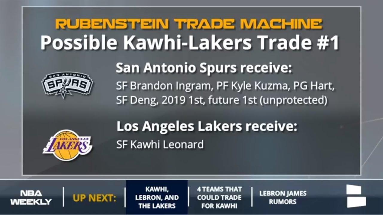 Kawhi Leonard Trade Rumors: Lakers And Spurs Discussing Blockbuster NBA Trade
