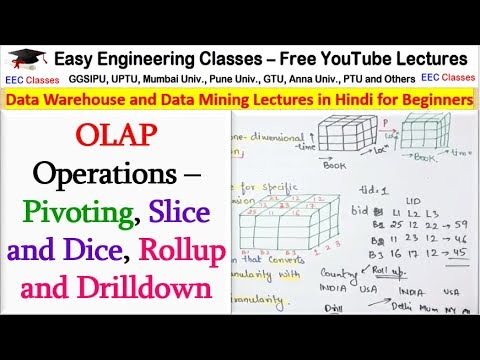 OLAP Operations – Pivoting, Slice And Dice, Rollup And Drilldown - Data Warehouse Lectures