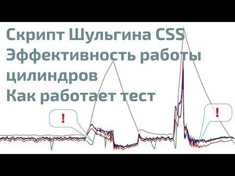 Скрипт Шульгина (CSS), эффективность работы цилиндров на MT Pro
