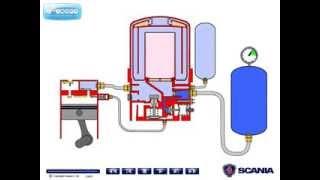 видео Адсорбер ВАЗ 2114: конструкция и особенности работы
